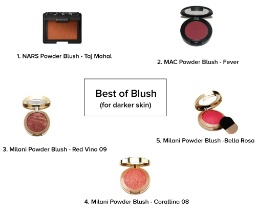 Best of Blush for Darker Skin Tones