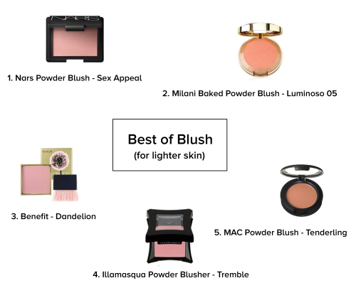 Best of Blush for Lighter Skin